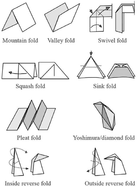 Basic origami folds and techniques