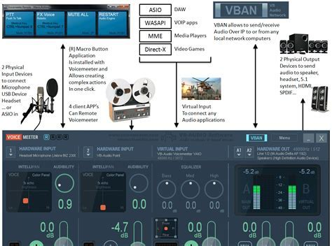 Microphone equalizer software - riesenauswahl an
