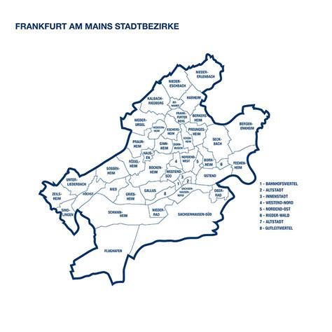 Immobilien in Frankfurt am Main - ImmobilienScout24