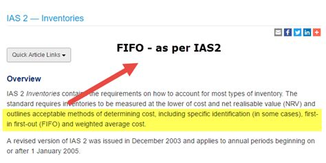 FIFO vs LIFO | Which is the Best Inventory Valuation Method?