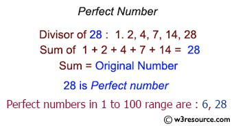C# Sharp Exercises: Find perfect numbers within a given