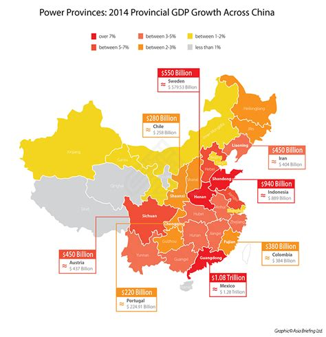 Powerful Provinces: 2014 Provincial GDP Growth Across