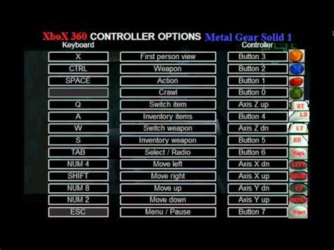 Metal Gear Solid 1 PC XboX 360 controller Configuration