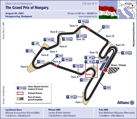 Video 12 - Hungary Preview // Looking ahead to the